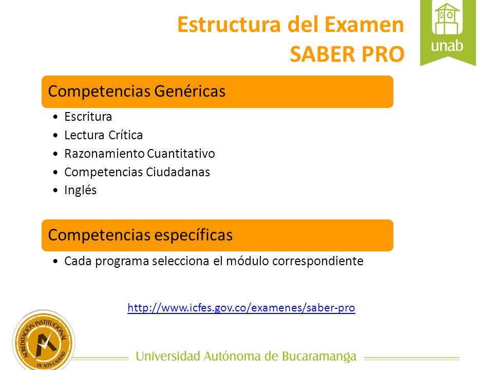 Estructura del Examen SABER PRO