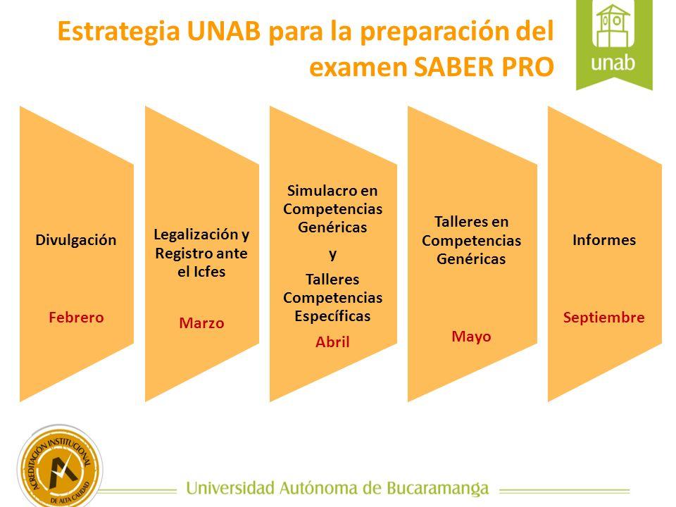 Estrategia UNAB para la preparación del examen SABER PRO