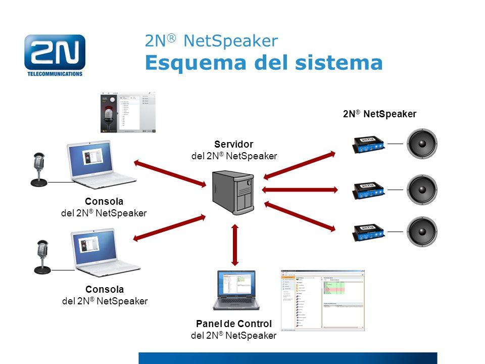 2N® NetSpeaker Esquema del sistema