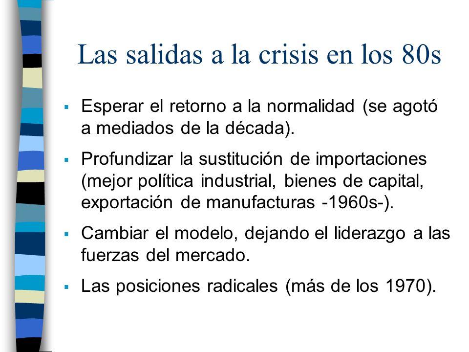 Las salidas a la crisis en los 80s