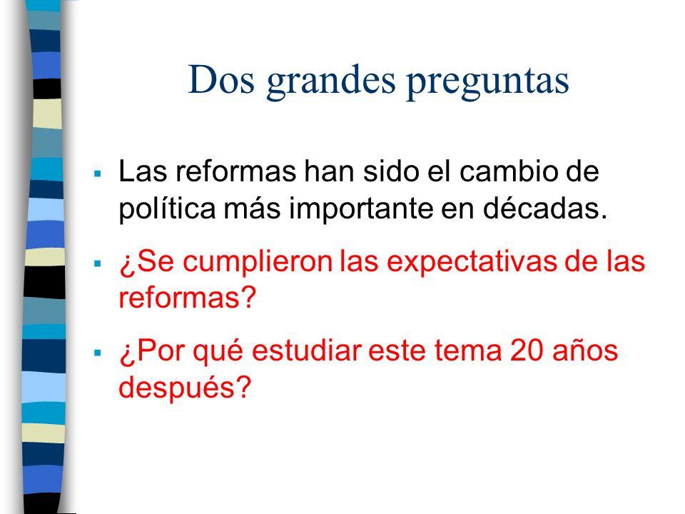 Dos grandes preguntas Las reformas han sido el cambio de política más importante en décadas. ¿Se cumplieron las expectativas de las reformas
