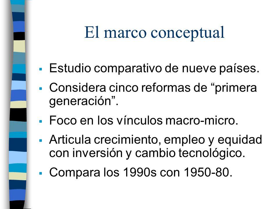 El marco conceptual Estudio comparativo de nueve países.