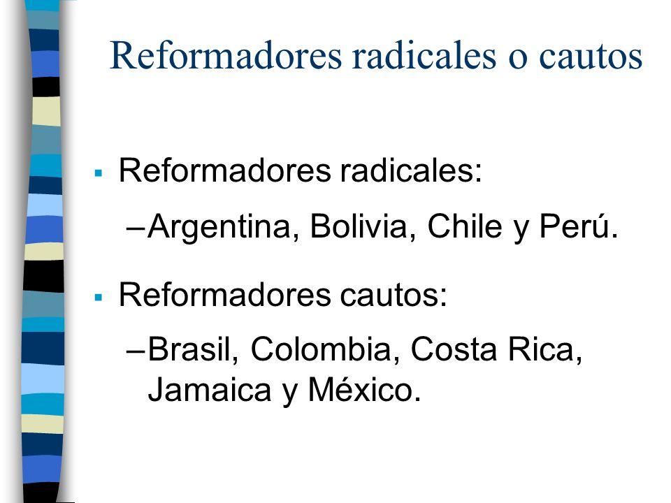 Reformadores radicales o cautos