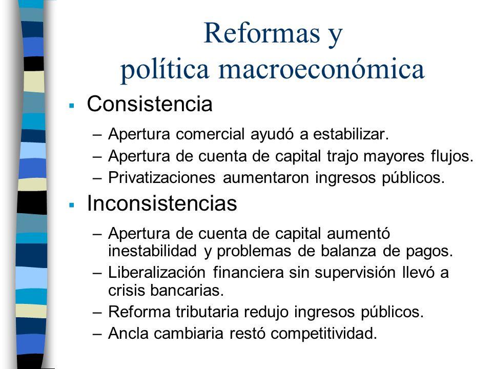 Reformas y política macroeconómica