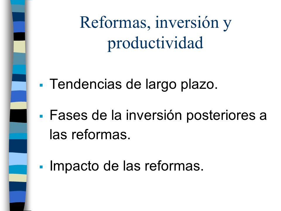 Reformas, inversión y productividad