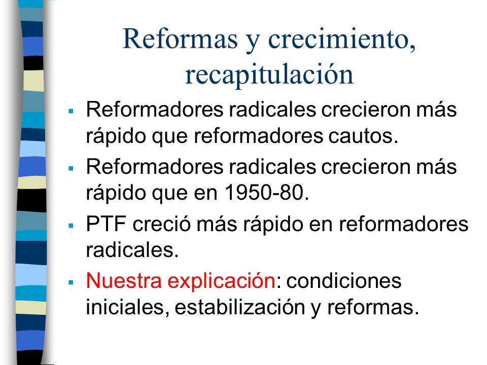 Reformas y crecimiento, recapitulación