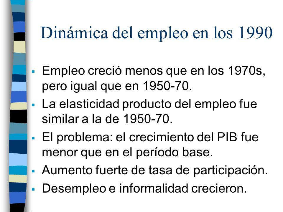 Dinámica del empleo en los 1990