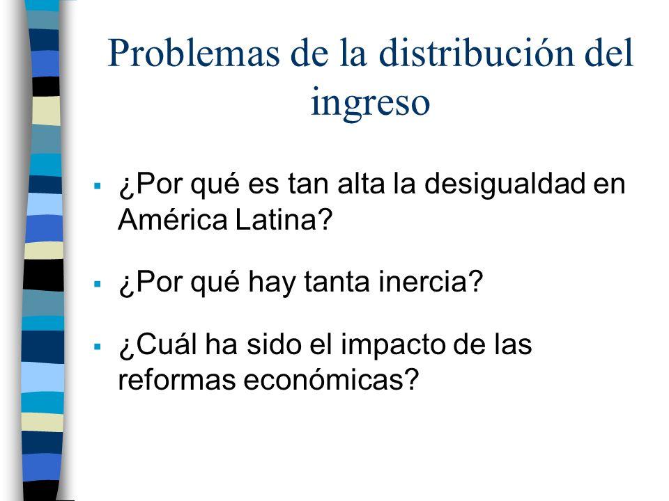 Problemas de la distribución del ingreso