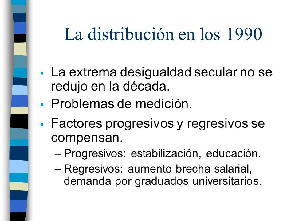 La distribución en los 1990 La extrema desigualdad secular no se redujo en la década. Problemas de medición.