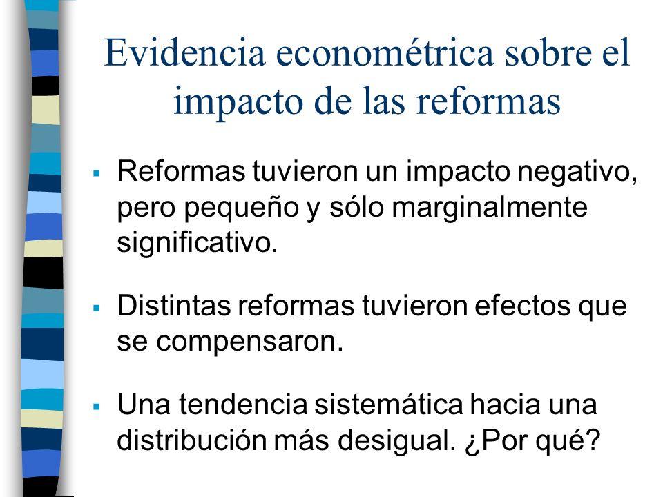Evidencia econométrica sobre el impacto de las reformas