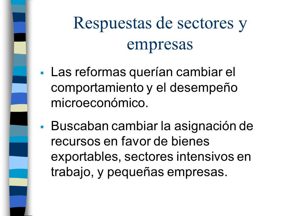 Respuestas de sectores y empresas