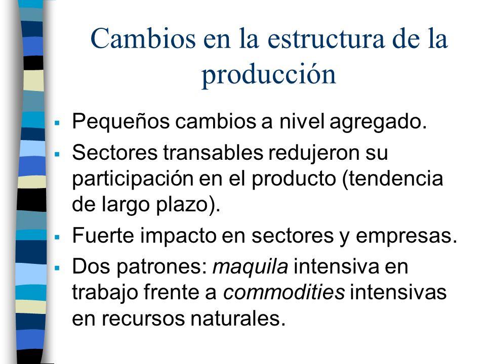 Cambios en la estructura de la producción