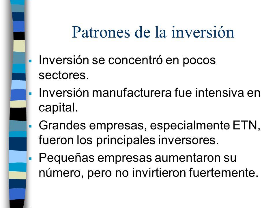 Patrones de la inversión