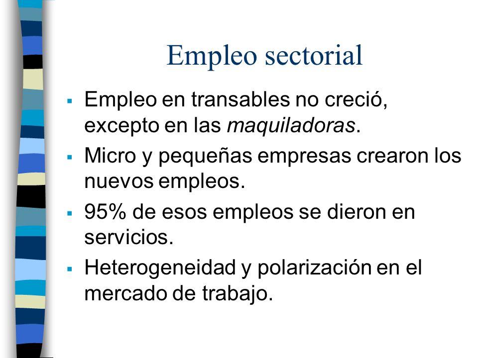 Empleo sectorial Empleo en transables no creció, excepto en las maquiladoras. Micro y pequeñas empresas crearon los nuevos empleos.