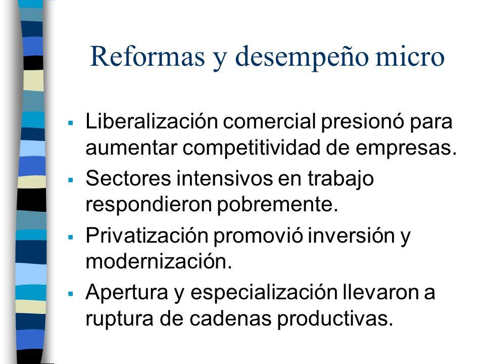 Reformas y desempeño micro