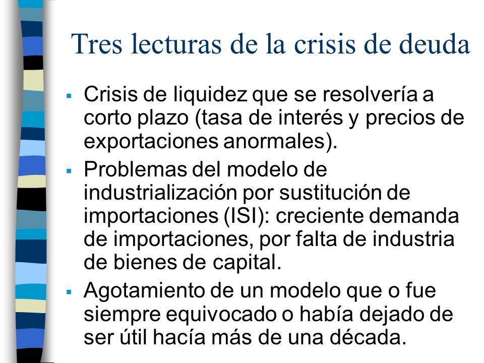 Tres lecturas de la crisis de deuda
