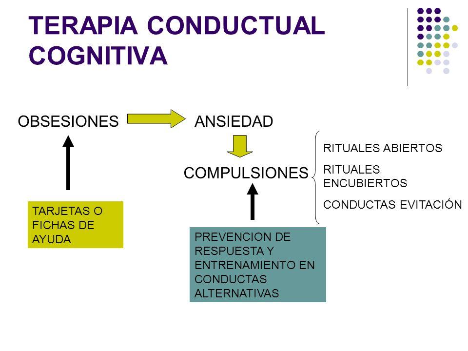 TERAPIA CONDUCTUAL COGNITIVA