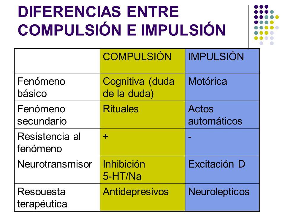 DIFERENCIAS ENTRE COMPULSIÓN E IMPULSIÓN
