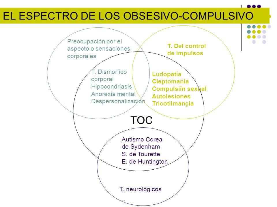 EL ESPECTRO DE LOS OBSESIVO-COMPULSIVO