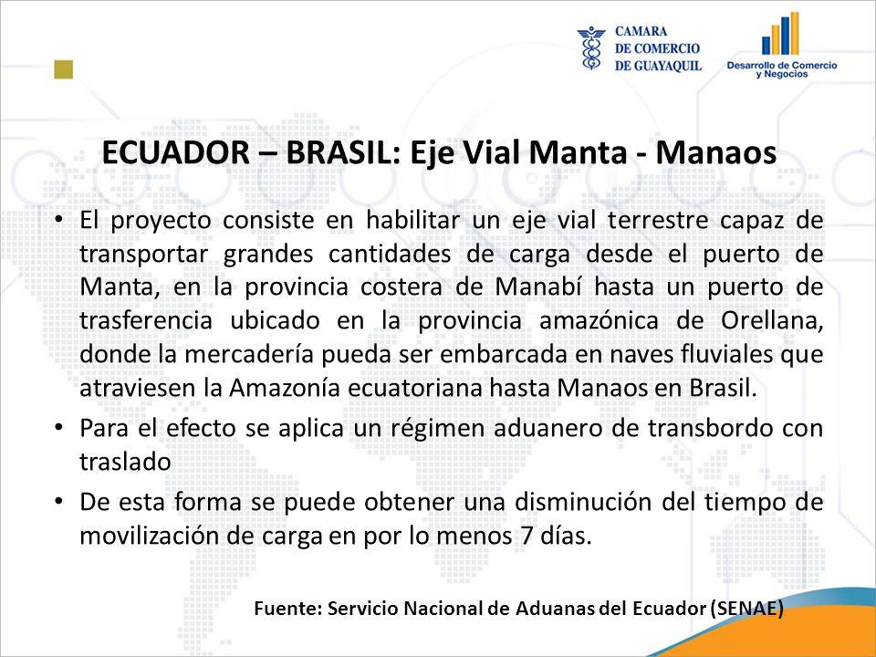 ECUADOR – BRASIL: Eje Vial Manta - Manaos