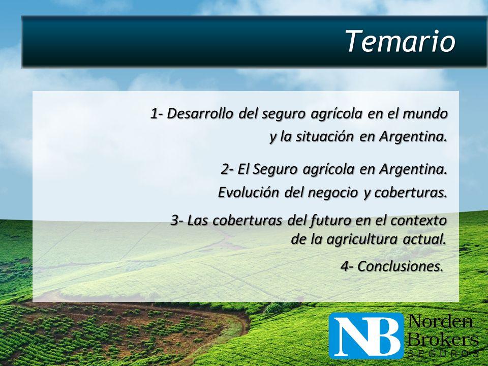 Temario 1- Desarrollo del seguro agrícola en el mundo