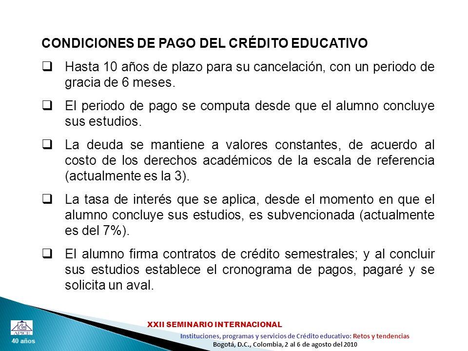 CONDICIONES DE PAGO DEL CRÉDITO EDUCATIVO