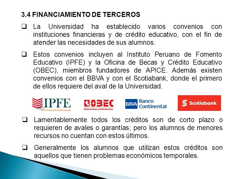3.4 FINANCIAMIENTO DE TERCEROS