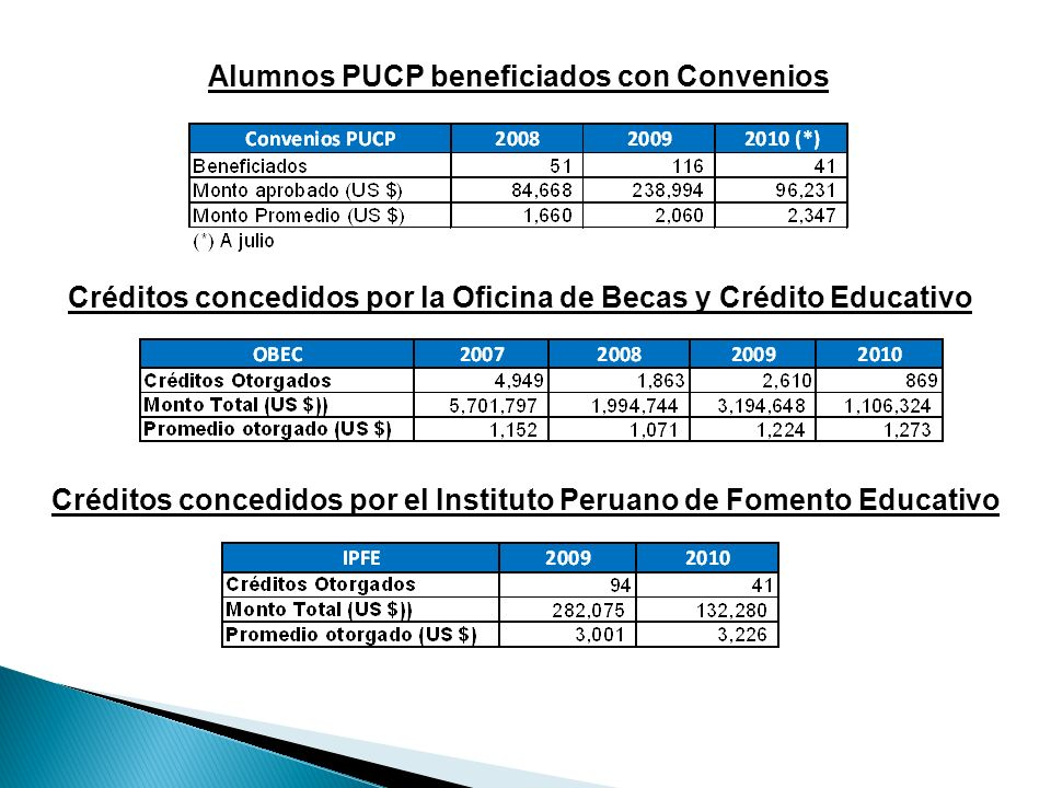 Alumnos PUCP beneficiados con Convenios