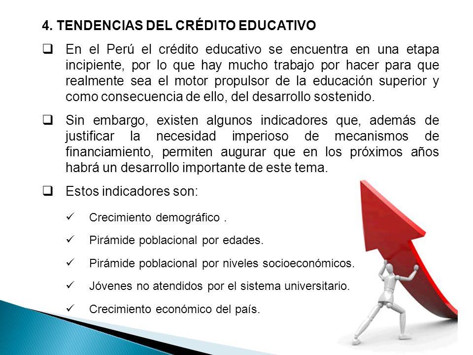 4. TENDENCIAS DEL CRÉDITO EDUCATIVO