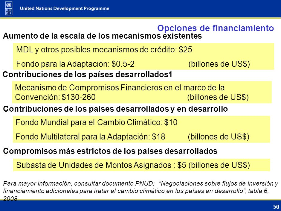 DESARROLLO Y TRANSFERENCIA DE TECNOLOGÍA Hernán Carlino, Argentina
