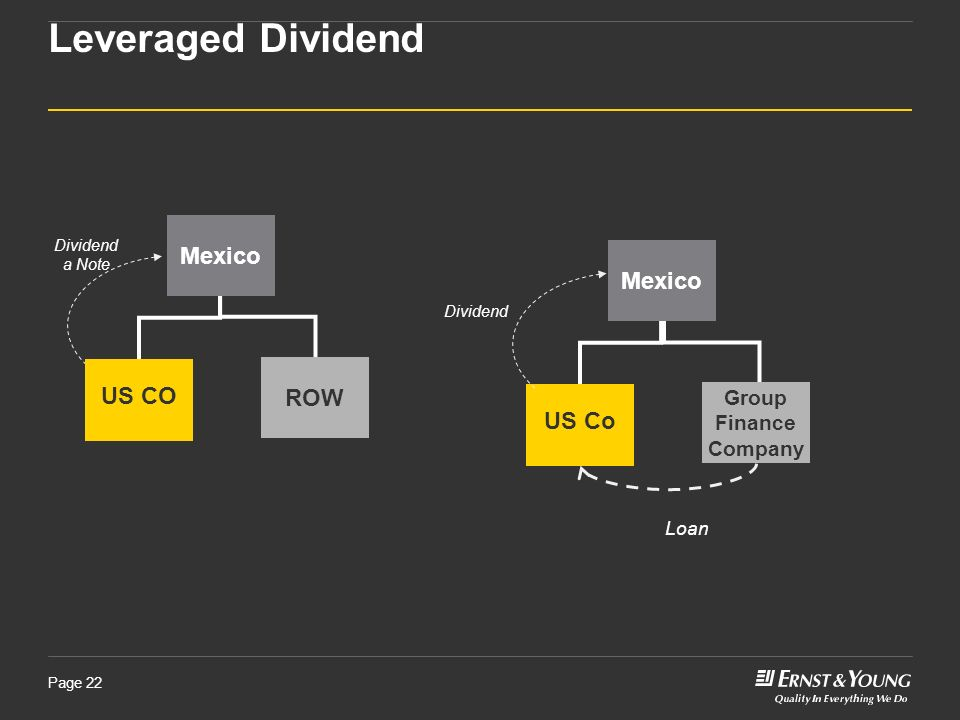 Leveraged Dividend Mexico Mexico US CO ROW US Co Group Finance Company