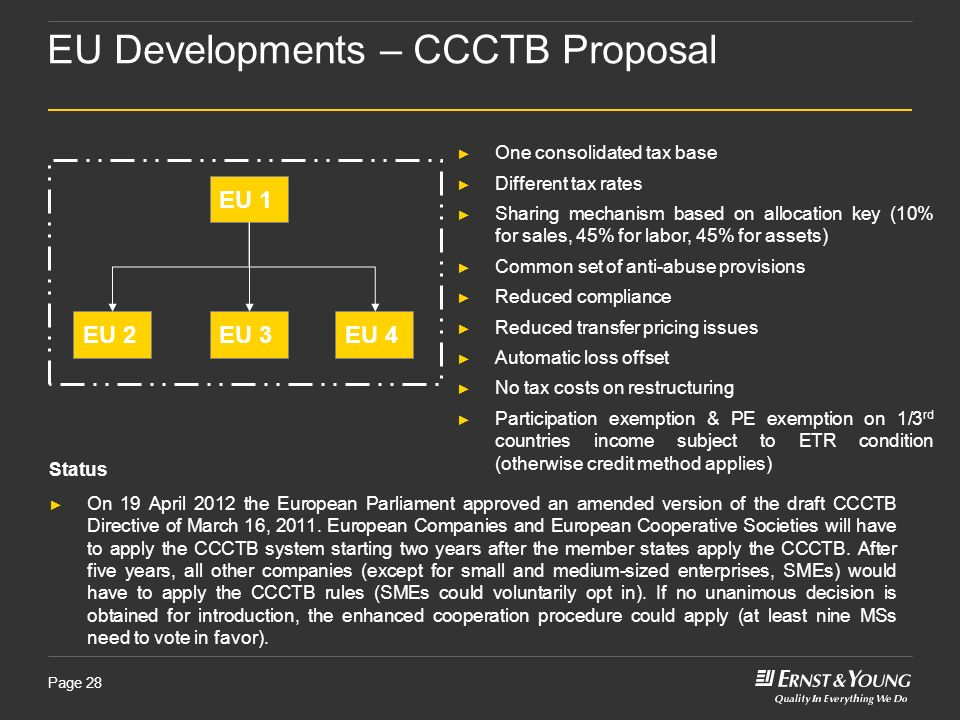 EU Developments – CCCTB Proposal