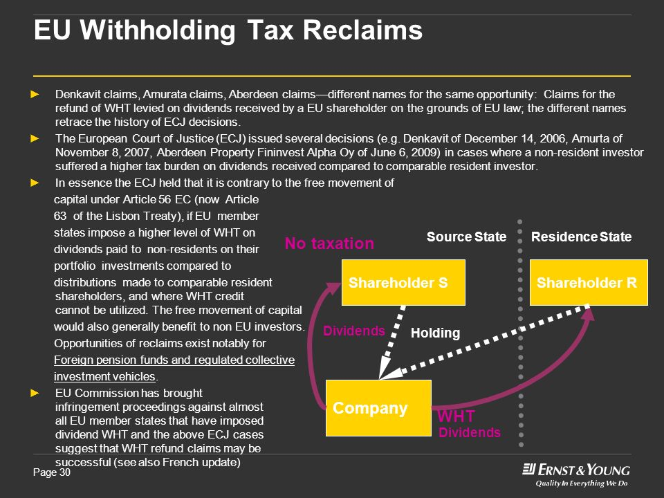 EU Withholding Tax Reclaims