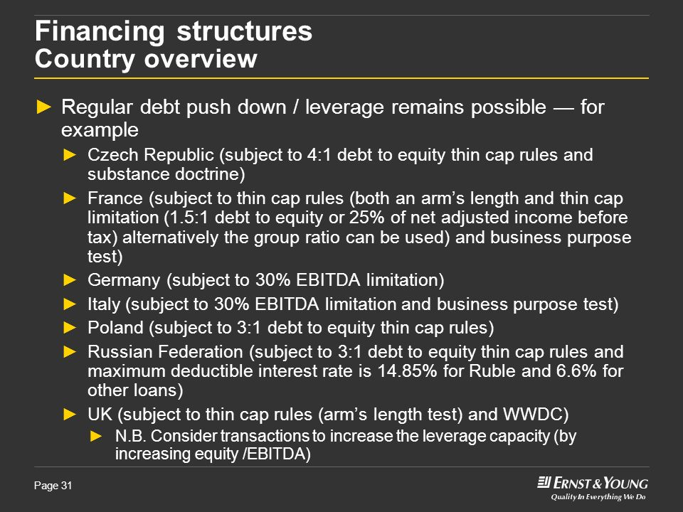 Financing structures Country overview