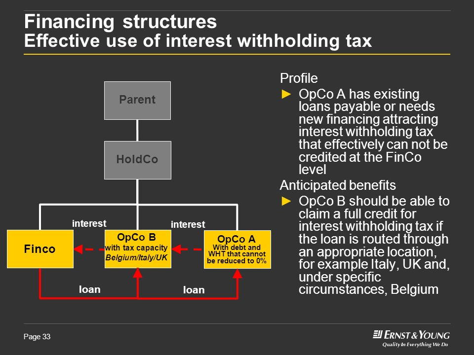 Financing structures Effective use of interest withholding tax