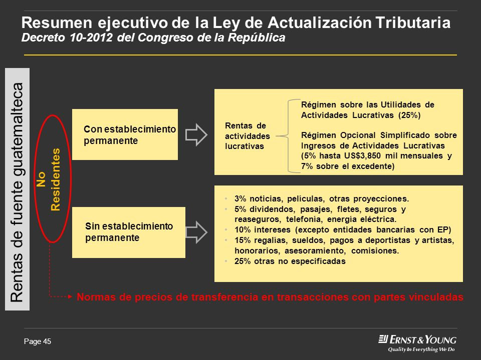 Rentas de fuente guatemalteca