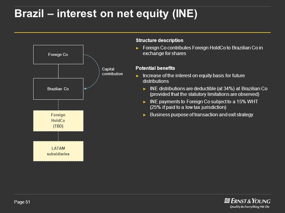 Brazil – interest on net equity (INE)