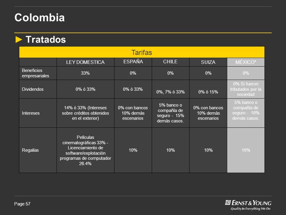Colombia Tratados Tarifas LEY DOMESTICA ESPAÑA CHILE SUIZA MÉXICO*