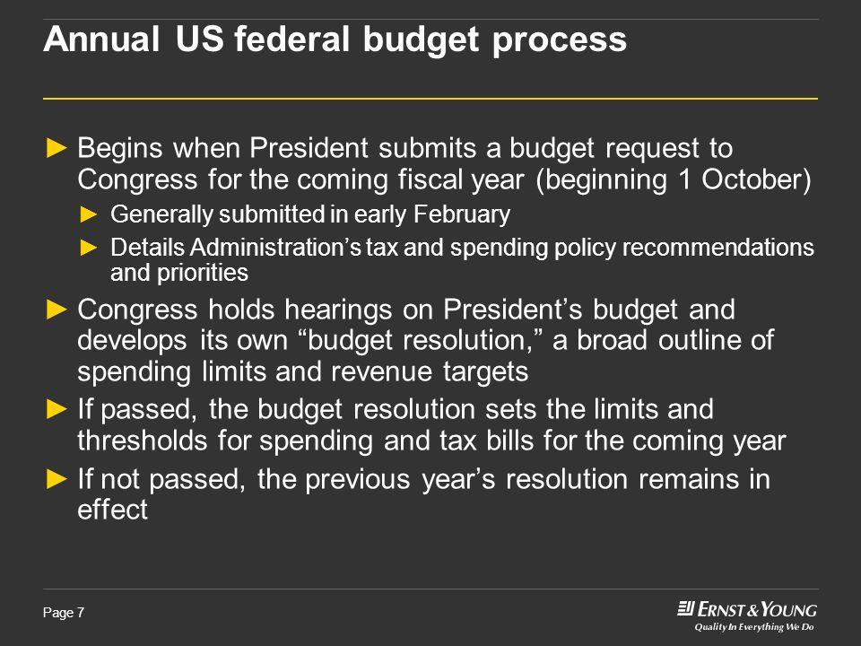 Annual US federal budget process