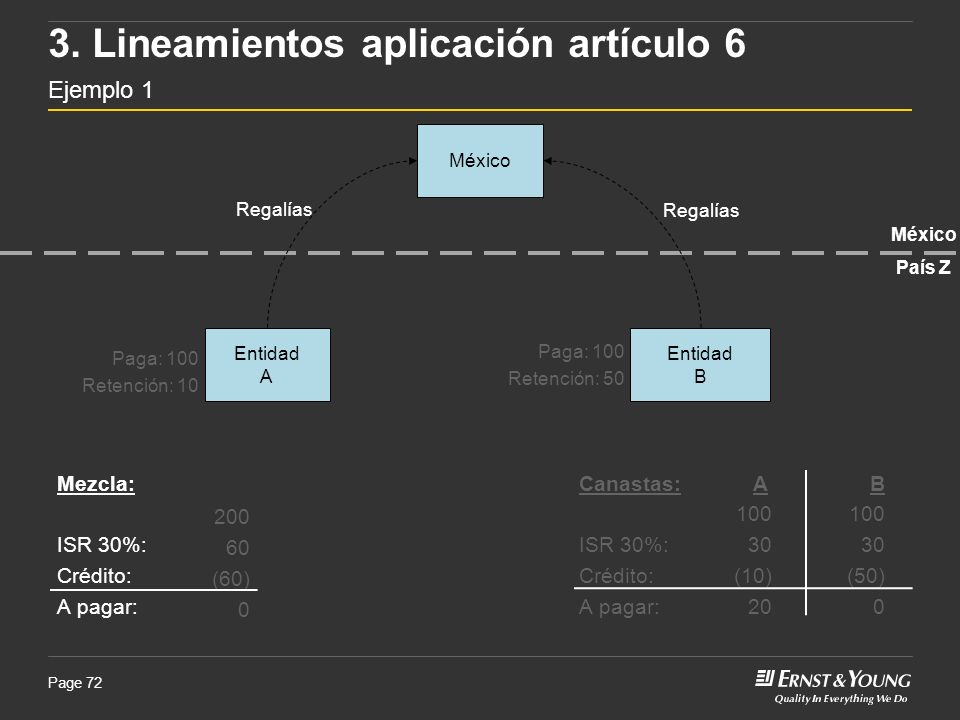 3. Lineamientos aplicación artículo 6 Ejemplo 1