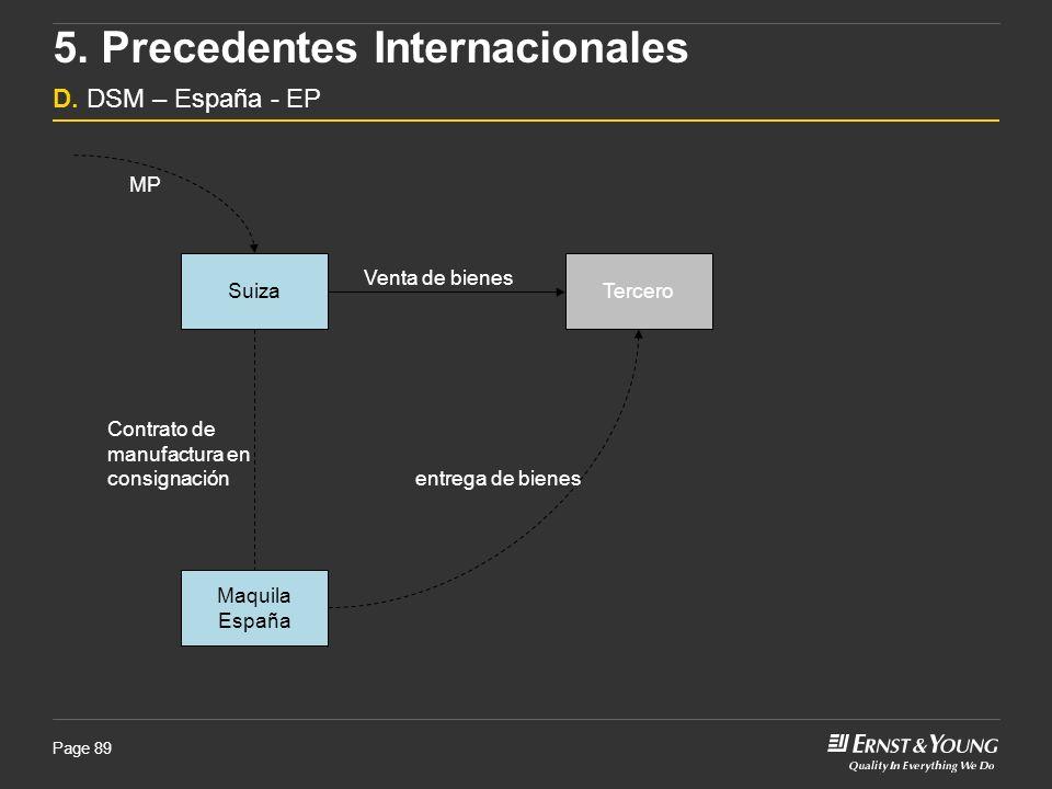 5. Precedentes Internacionales D. DSM – España - EP