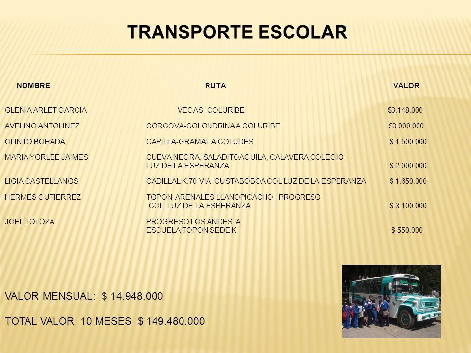 TRANSPORTE ESCOLAR VALOR MENSUAL: $ 14.948.000