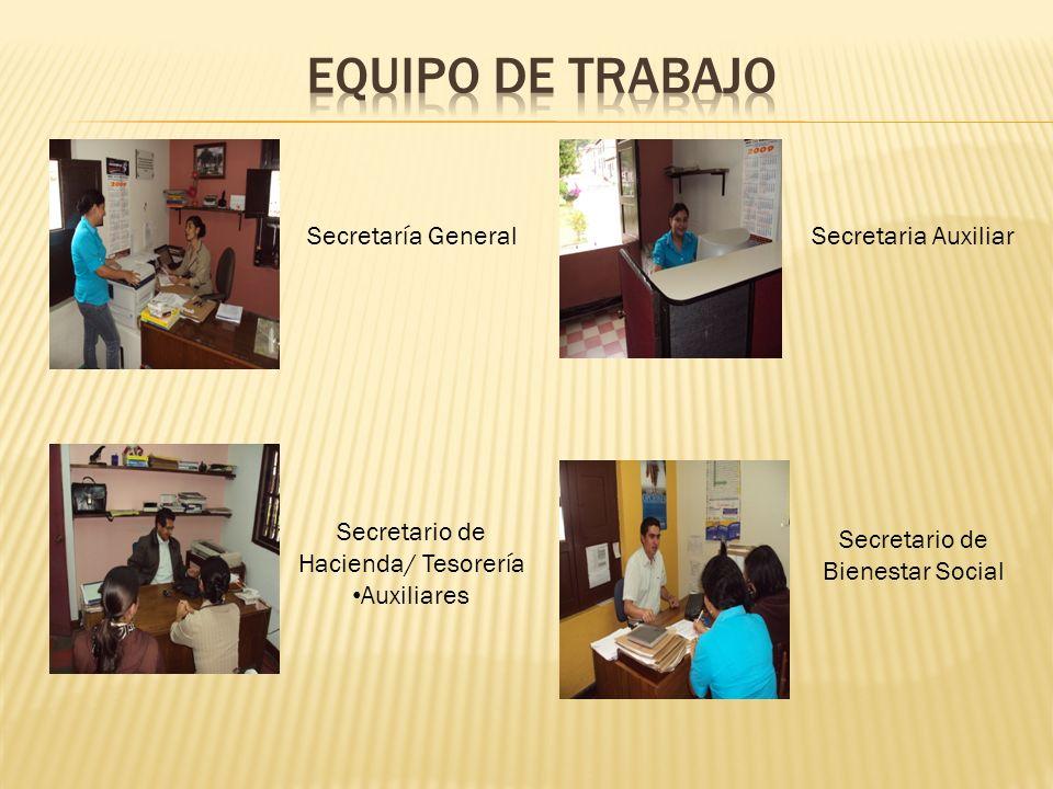 EQUIPO DE TRABAJO Secretaría General Secretaria Auxiliar