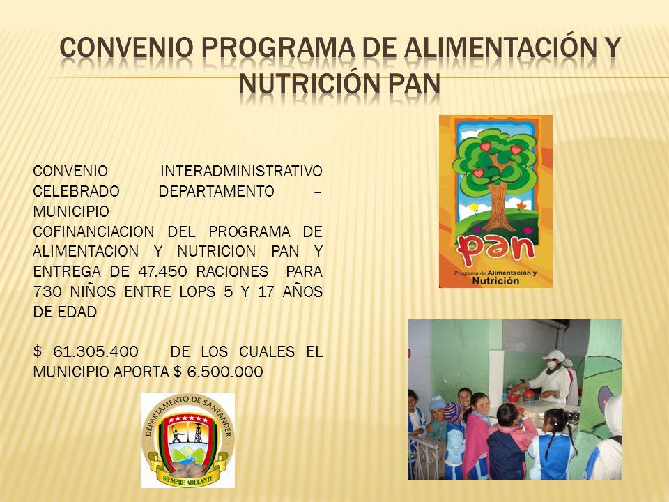 Convenio programa de alimentación y nutrición pan
