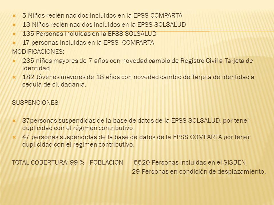 5 Niños recién nacidos incluidos en la EPSS COMPARTA