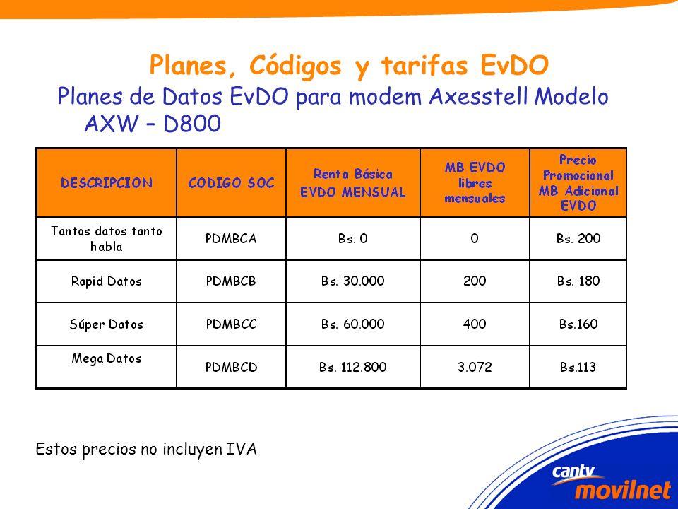 Planes, Códigos y tarifas EvDO