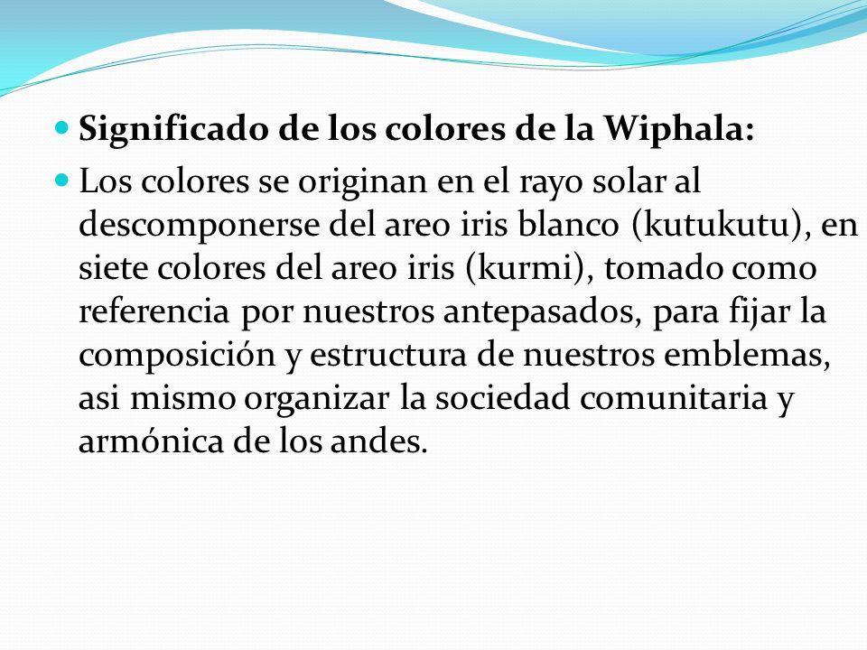 Significado de los colores de la Wiphala: