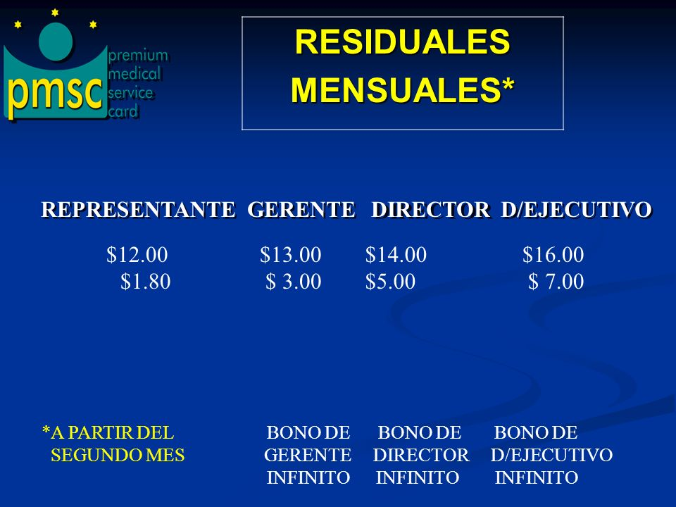 RESIDUALES MENSUALES*