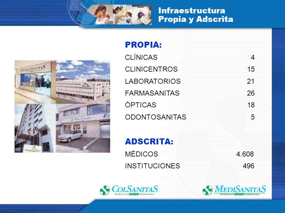 Infraestructura Propia y Adscrita PROPIA: ADSCRITA: CLÍNICAS 4