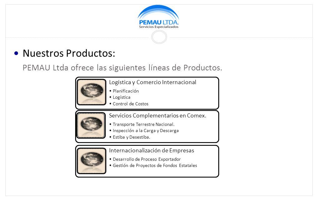 Nuestros Productos: PEMAU Ltda ofrece las siguientes líneas de Productos. Internacionalización de Empresas.